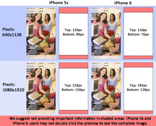 iphone 5s and 6 preview for size optimizations