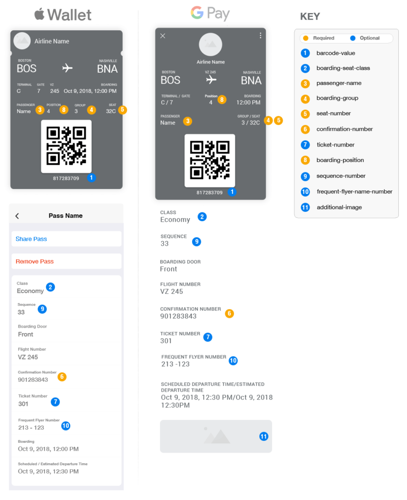 Mobile Wallet Boarding Pass