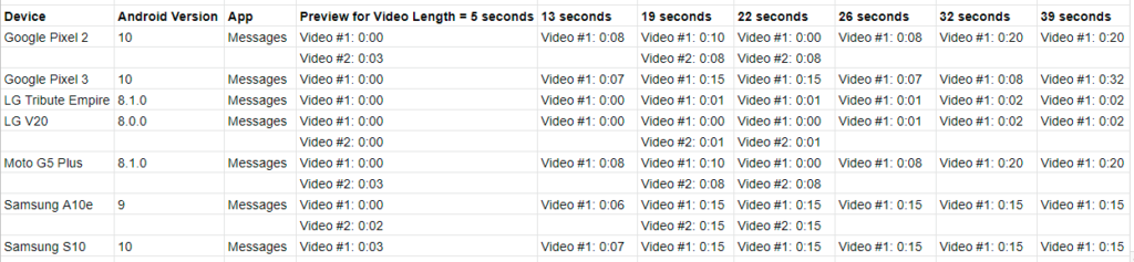 MMS Video Test Results Image